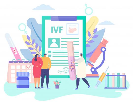 Cost of IVF Treatment in Jodhpur